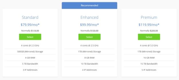 Bluehost Dedicated Servers Plans